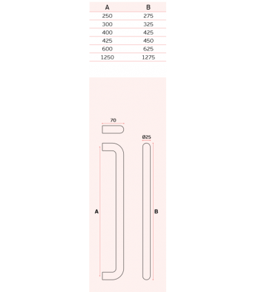 Poignée tubulaire coudée